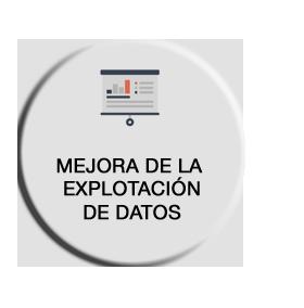 Mejora de la explotación de datos